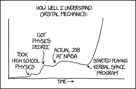 Ksp Chart 1356 Orbital Mechanics Explain Xkcd