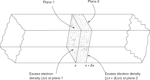 continuity equation physics. images continuity equation physics
