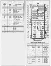 53 prettier figure of 99 ford f150 fuse diagram flow block diagram 99 ford f150 fuse diagram fabulous 2004 saab 9 3 2 0l turbo dohc ho 4cyl
