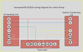 wiring diagram for heat pump thermostat the wiring diagram honeywell heat pump thermostat wiring diagram nilza wiring diagram