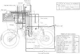 motorcycle wiring diagrams wiring diagram schematics ct1 175 enduro motorcycle wiring schematics diagram