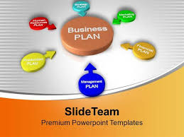 ppt business plan presentation authorstream ppt make a business plan for future powerpoint