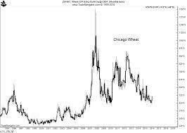 Raoul Size Chart