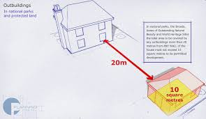 the total area to be covered by any outbuildings more than 20 metres from any wall