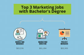 What Can I Do With A Bachelors In Marketing Degree