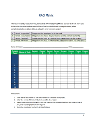 Raci Chart Template Free Download Create Edit Fill And