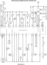 repair guides wiring diagrams wiring diagrams autozone com 3 wiring diagram symbols click image to see an enlarged view