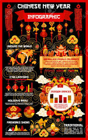 Chinese New Year Chart Chinese Lunar New Year Holiday Info Graphics Statistic Chart