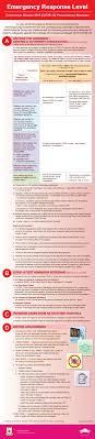 mandatory negative covid 19 test