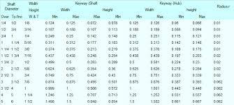 Metric Keyway Depth Chart Keyseat Cutters Easy Guide To Keyway Key Keyseat Cnc Work