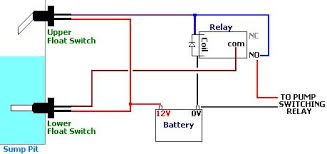 simple sump pump controller reuk co uk Float Level Switch Wiring Diagram circuit design for float switch controlled sump pump controller Simplex Float Wiring-Diagram