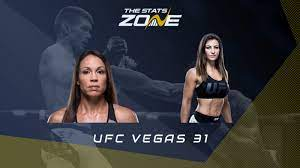 MMA Preview – Marion Reneau vs Miesha Tate at UFC Vegas 31 - The Stats Zone