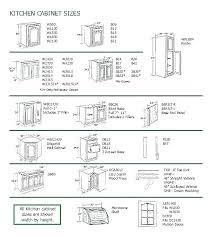 kitchen sink cabinet dimensions. Kitchen Sink Width Standard Base Cabinet Dimensions Sizes Chart Size Measurements Single .