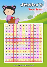 Girls Multiplication Chart & Square *Download