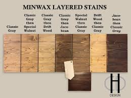 Image Result For Hardwood Flooring Layered Stain Samples