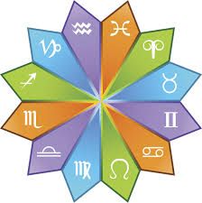 Western Horoscope Compatibility Chart The Western And Chinese Zodiac Sign Compatibility Chart