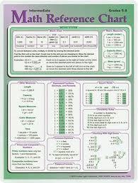 8 Grade Math Formula Chart Math_reference_chart_ _grades_5 8 Math Cheat Sheet Math