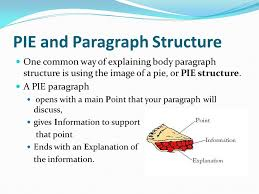 essay writing method nature thoreau essay walden