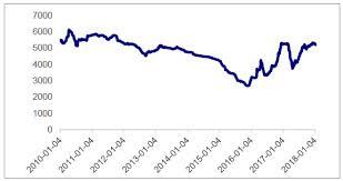 Analysis Of Chinas Tinplate Price In 2018 News Sheng