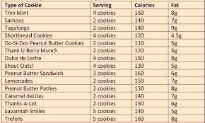 Low Calorie Foods Health And Fitness