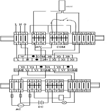 mitsubishi plc wiring diagram mitsubishi image mitsubishi plc input and output wiring diagram plc programming on mitsubishi plc wiring diagram