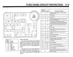 bronco ii fuse box diagram bronco wiring diagrams