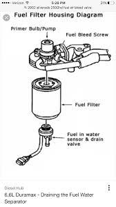 2005 duramax fuel filter diagram wiring diagram split 2005 duramax fuel filter diagram wiring diagrams value 2005 duramax fuel filter diagram