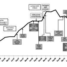 Hamp Process Flow Chart Download Scientific Diagram