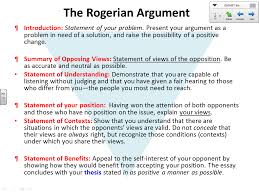 argument essay outline sample rogerian argument essay for rogerian argument essay example title rogerian argument essay