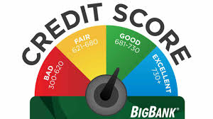 The reason paying down credit card 1 had a much higher score impact for the does was because they were using 119.8 percent of their limit, beyond maxed out. How To Use Your Credit Card Wisely To Build A Good Credit Score