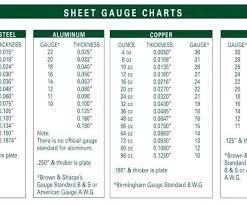 Aluminum Gauge To Inches Ebena Co