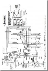 coleman electric furnace wiring diagram coleman electric furnace sequencer wiring diagram electric auto wiring on coleman electric furnace wiring diagram