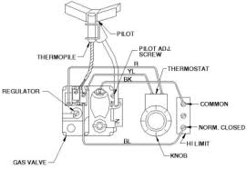 henny penny fryer wiring diagram henny penny fryer tech support Imperial Wiring Diagrams henny penny fryer wiring diagram fryer wiring diagram imperial deep fryer wiring diagram wiring henny penny Basic Electrical Wiring Diagrams