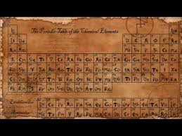 table works how elements and the periodic table works hiw ep 1 youtube