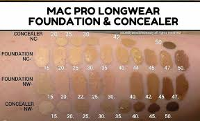 Mac Pro Longwear Foundation Review Swatches Of Shades In