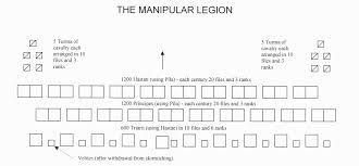 Roman 3 Military Civil Administration Taxes Politics And