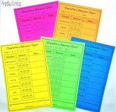 Creating Effective Individual Student Behavior Charts