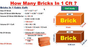 Imperial Brick Sizes Chart How Many Bricks In One Cubic Feet In 2019 Civil