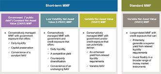 Tmi Chart The Countdown To 2019 Begins Treasury Management International
