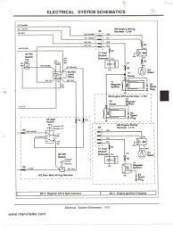 wiring diagram john deere 212 fresh diagram as well john deere gator john deere 212 electrical diagram at John Deere 212 Wiring Diagram