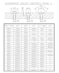 Thru Hole Chart Sheet Metal Screw Sizes Chart Jsmcarpets Co