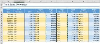 Time Zone Conversion Table Utc Time Zone Conversion Chart