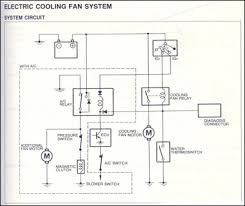 cooling system problems simplified block diagram cooling fan wiring