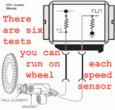 speed sensor test bimmerfest bmw forums