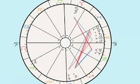 72 Credible Free Astrological Compatability Chart