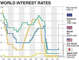 Interest Rates Held At 0 5 Again Despite Rising Inflation