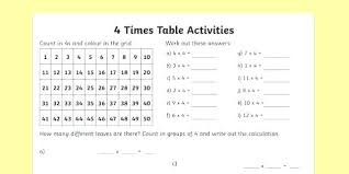 Multiplication Table Tests Csdmultimediaservice Com