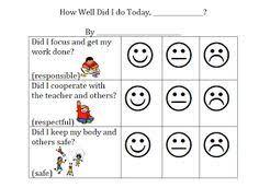 9 Best Behavior Chart Preschool Images In 2019 Classroom