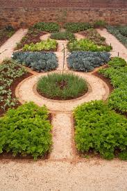 Small Picture Simple Small Herb Garden Design Ideas For Beginners With Herb