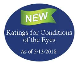 Military Disability Ratings For Eye Conditions